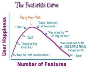 featuritis-curve