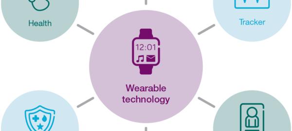 160620 wearable